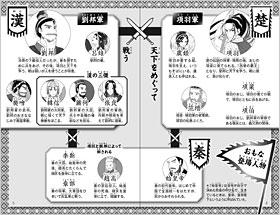 児童書『項羽と劉邦』魅力紹介③